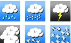 میزان بارندگی نسبت به میانگین بلند مدت ۲۵ درصد کاهش یافته